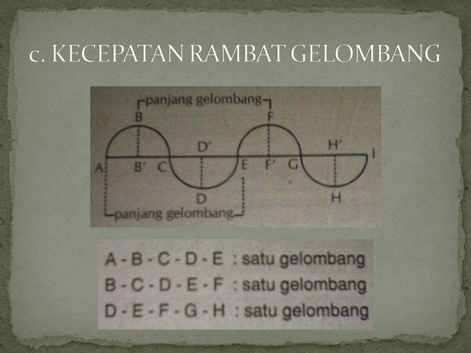 c. KECEPATAN RAMBAT GELOMBANG