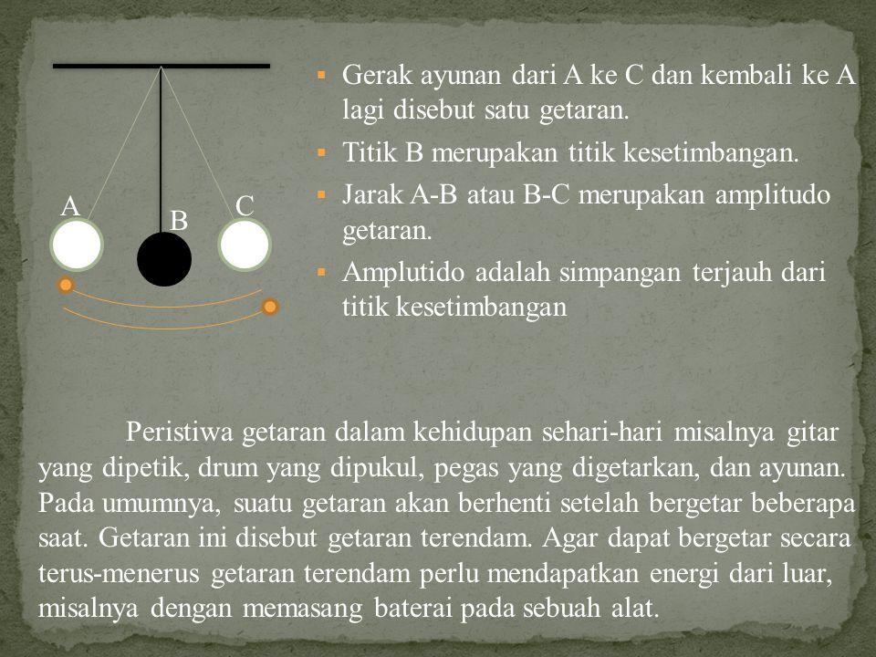 Gerak ayunan dari A ke C dan kembali ke A lagi disebut satu getaran.