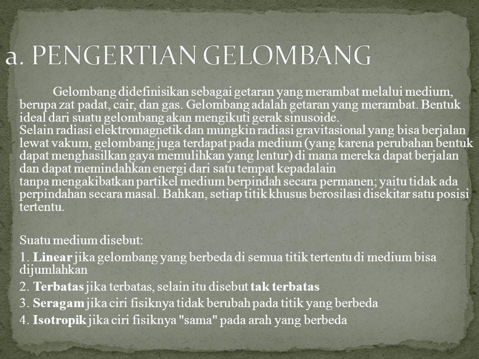a. PENGERTIAN GELOMBANG