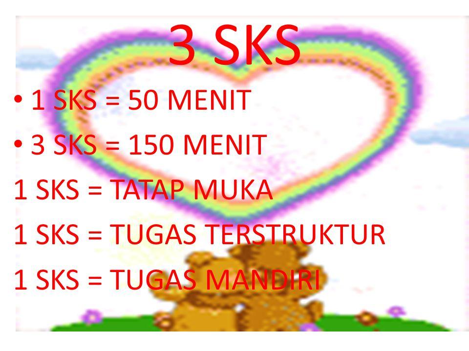 3 SKS 1 SKS = 50 MENIT 3 SKS = 150 MENIT 1 SKS = TATAP MUKA