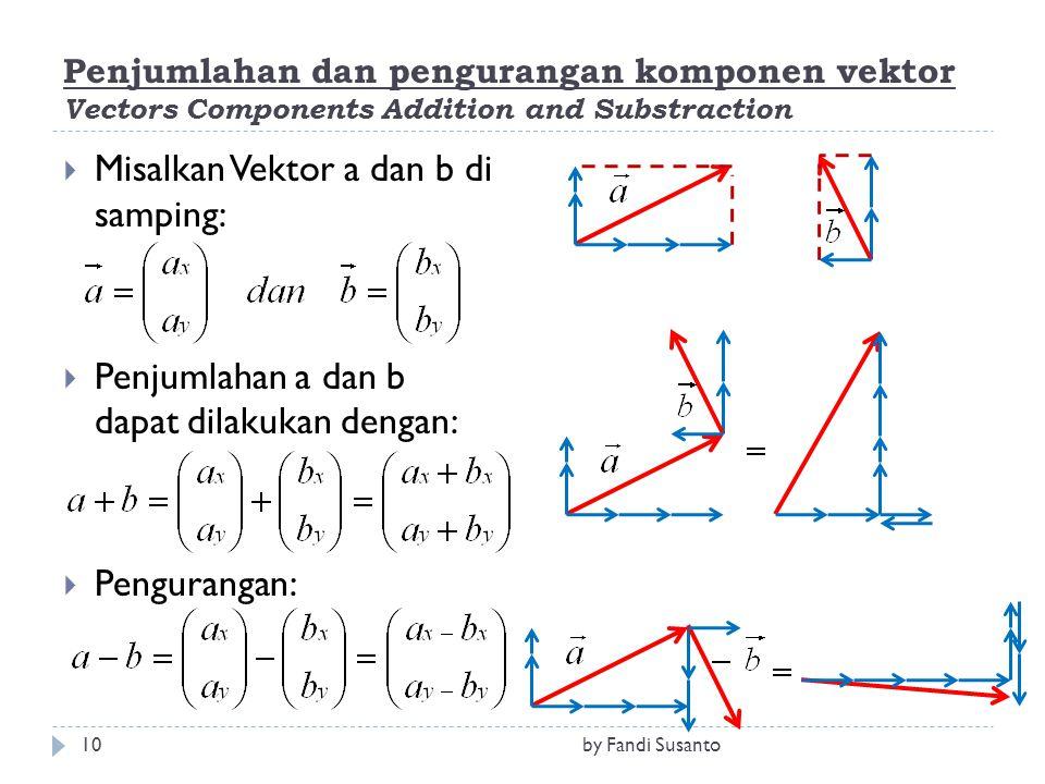 Misalkan Vektor a dan b di samping: