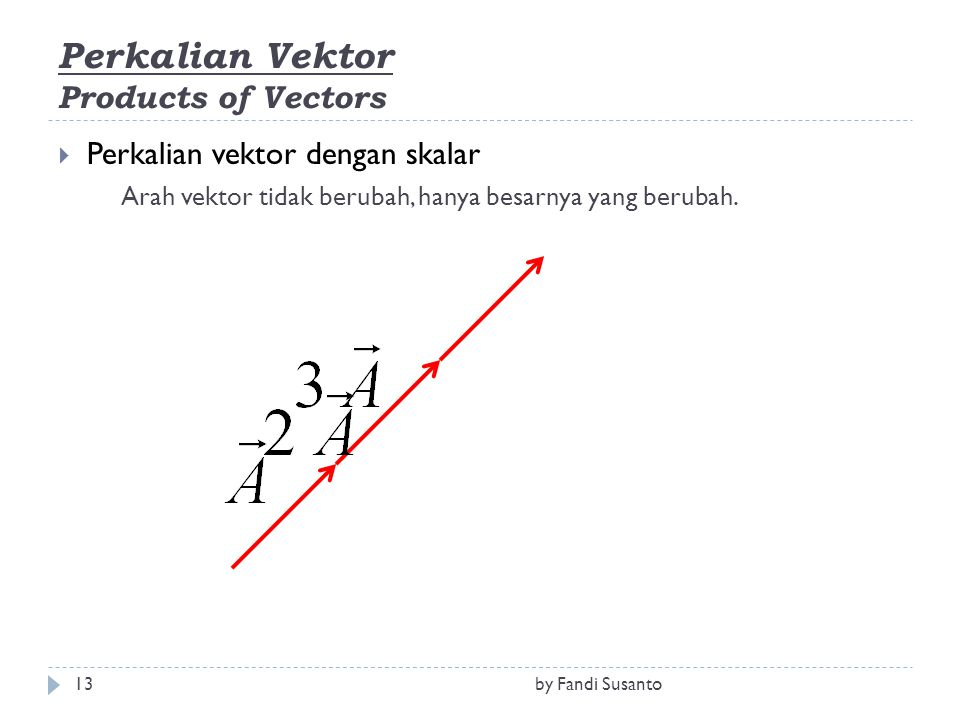 Perkalian Vektor Products of Vectors