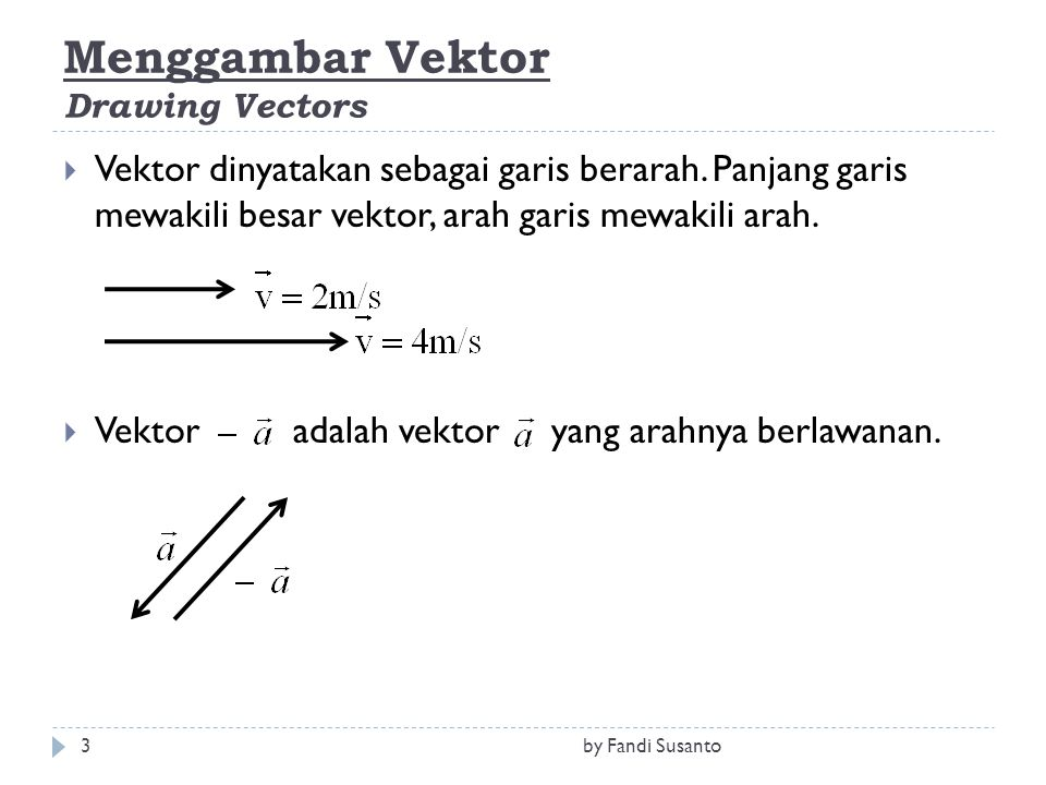 Menggambar Vektor Drawing Vectors
