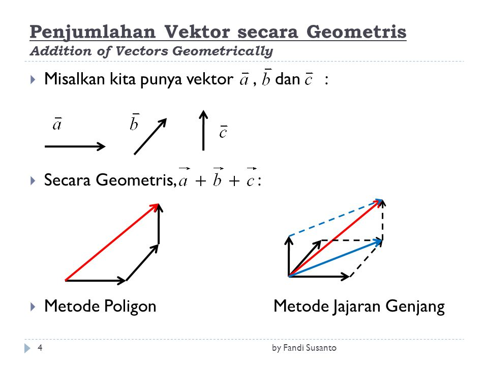 Penjumlahan Vektor secara Geometris Addition of Vectors Geometrically