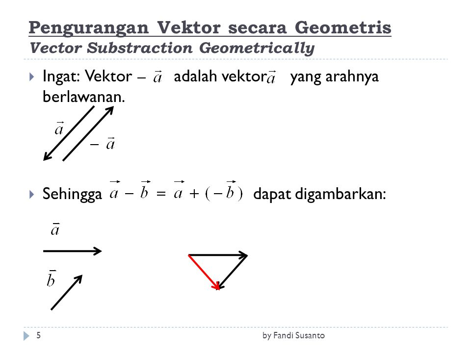 Pengurangan Vektor secara Geometris Vector Substraction Geometrically