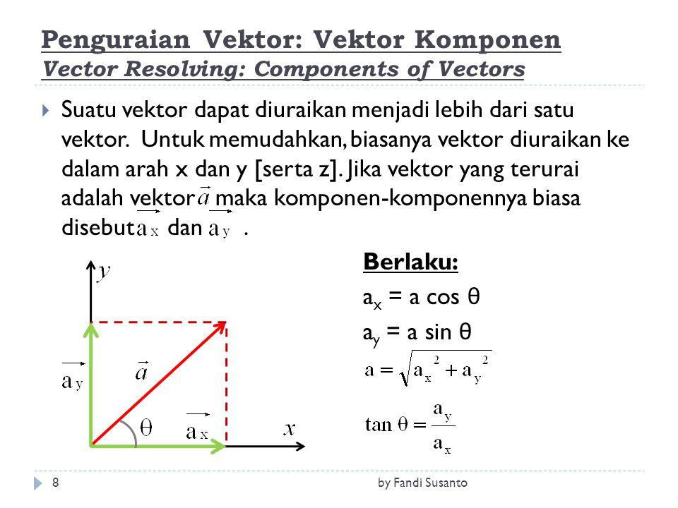 Penguraian Vektor: Vektor Komponen Vector Resolving: Components of Vectors