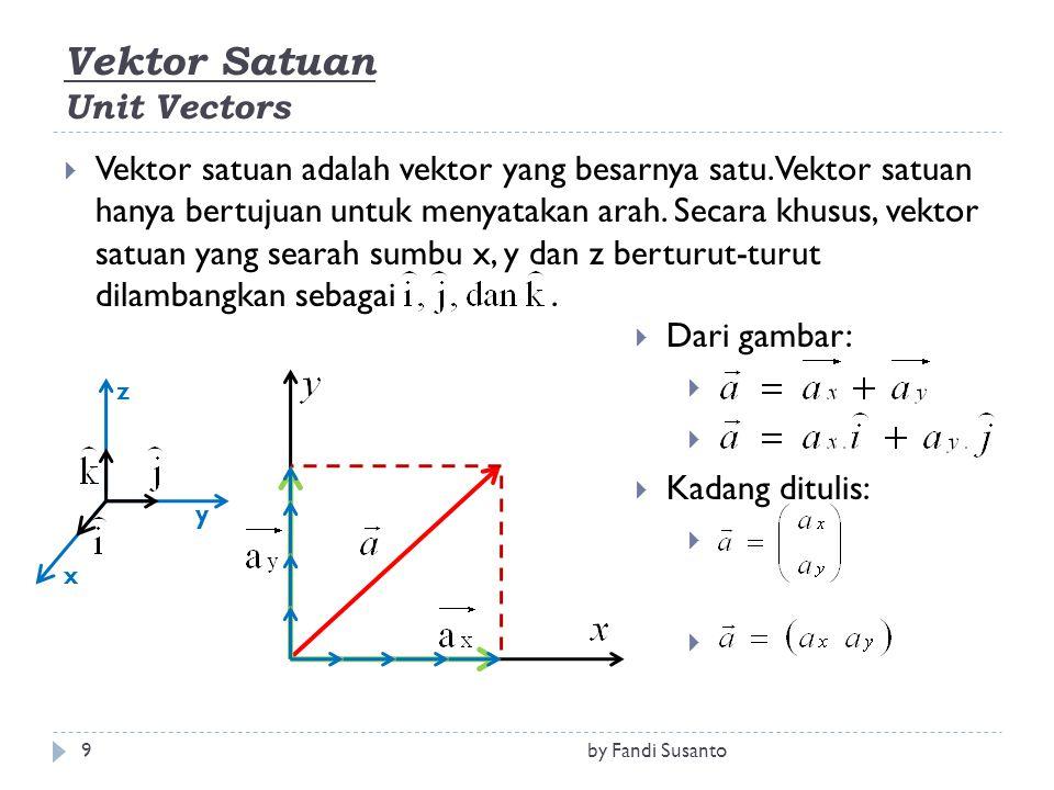 Vektor Satuan Unit Vectors
