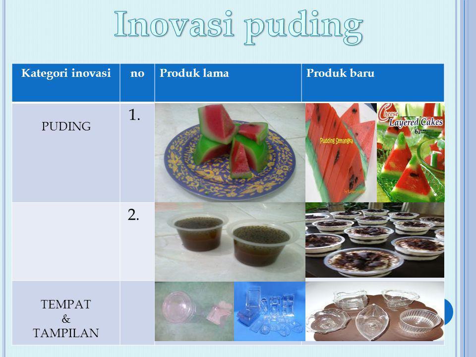 Inovasi puding 1. Kategori inovasi no Produk lama Produk baru PUDING