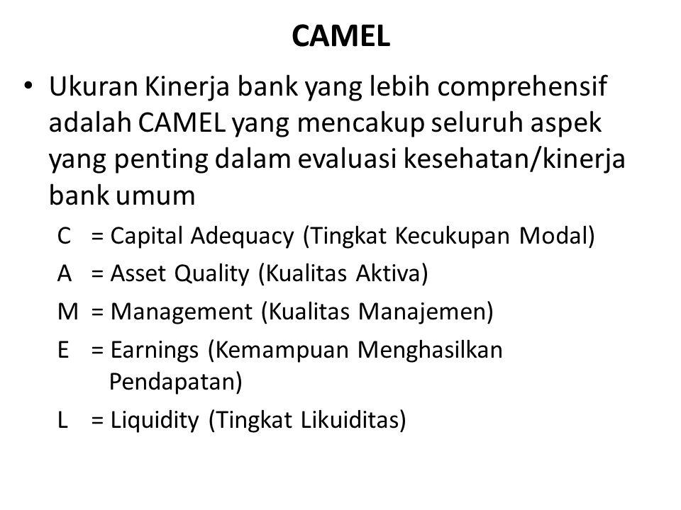 CAMEL Ukuran Kinerja bank yang lebih comprehensif adalah CAMEL yang mencakup seluruh aspek yang penting dalam evaluasi kesehatan/kinerja bank umum.