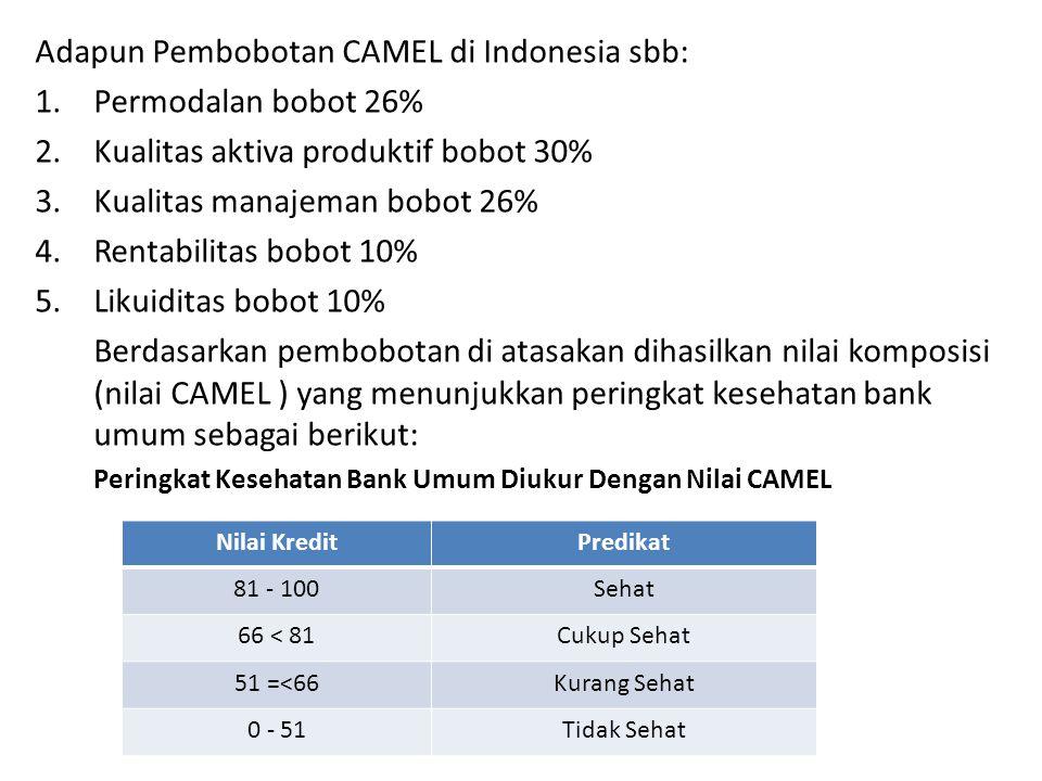 Adapun Pembobotan CAMEL di Indonesia sbb: Permodalan bobot 26%