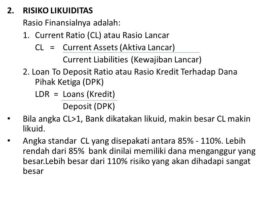 2. RISIKO LIKUIDITAS Rasio Finansialnya adalah: 1. Current Ratio (CL) atau Rasio Lancar. CL = Current Assets (Aktiva Lancar)