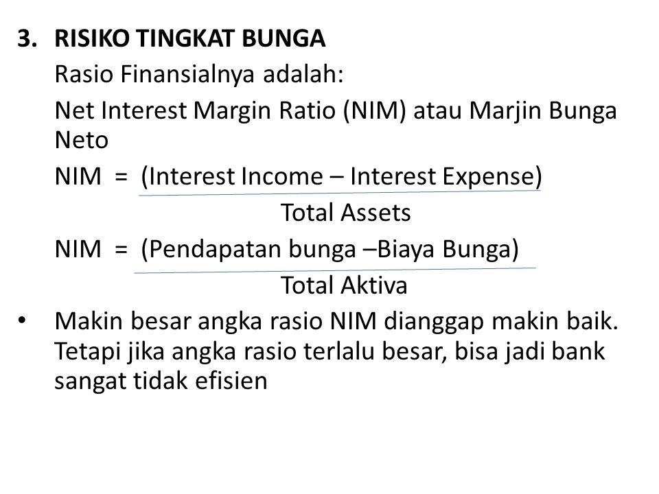 3. RISIKO TINGKAT BUNGA Rasio Finansialnya adalah: Net Interest Margin Ratio (NIM) atau Marjin Bunga Neto.