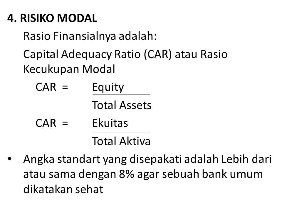 4. RISIKO MODAL Rasio Finansialnya adalah: Capital Adequacy Ratio (CAR) atau Rasio Kecukupan Modal.