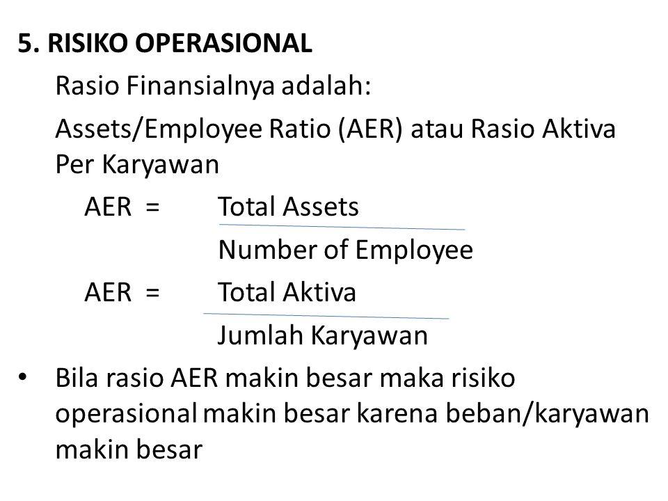 5. RISIKO OPERASIONAL Rasio Finansialnya adalah: Assets/Employee Ratio (AER) atau Rasio Aktiva Per Karyawan.