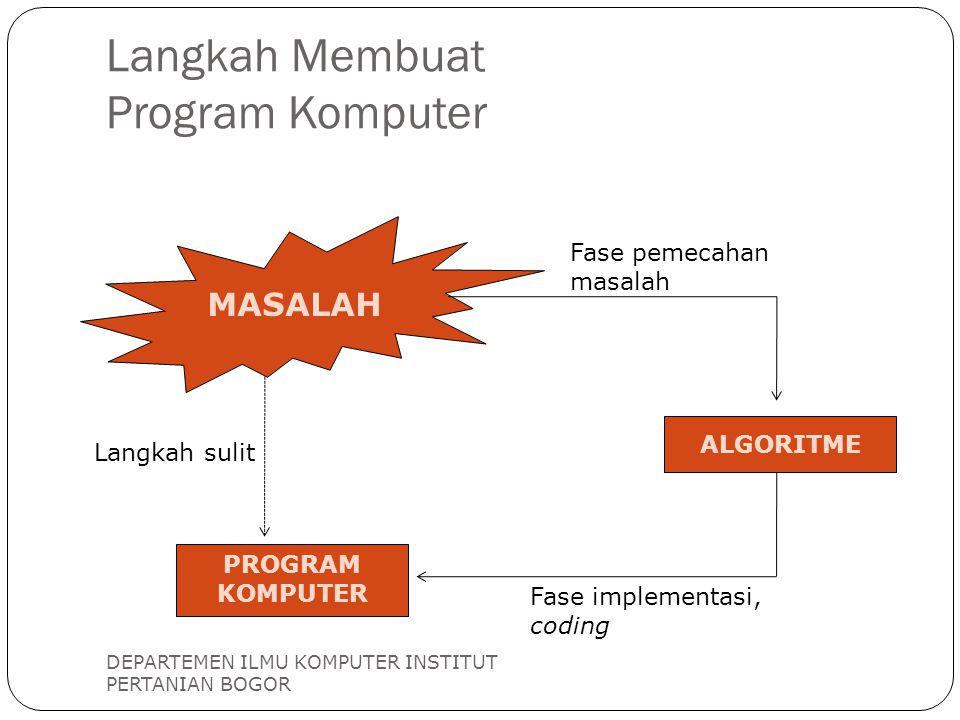 Langkah Membuat Program Komputer
