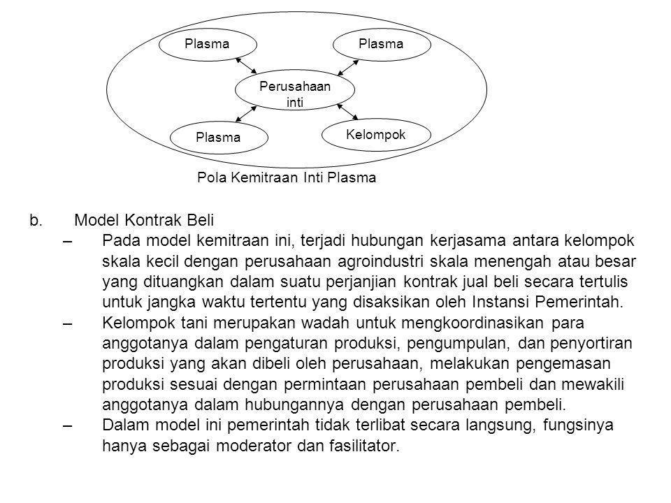 Plasma Perusahaan inti. Kelompok. Model Kontrak Beli.