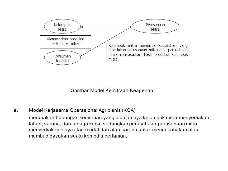 Model Kerjasama Operasional Agribisnis (KOA)