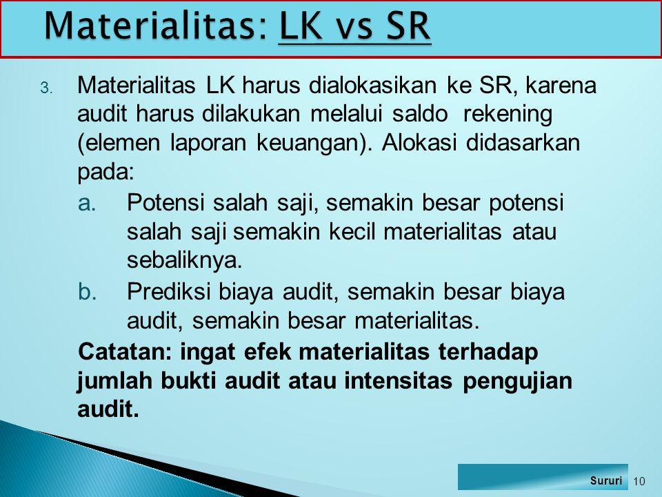 Materialitas: LK vs SR