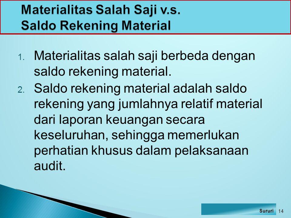 Materialitas Salah Saji v.s. Saldo Rekening Material