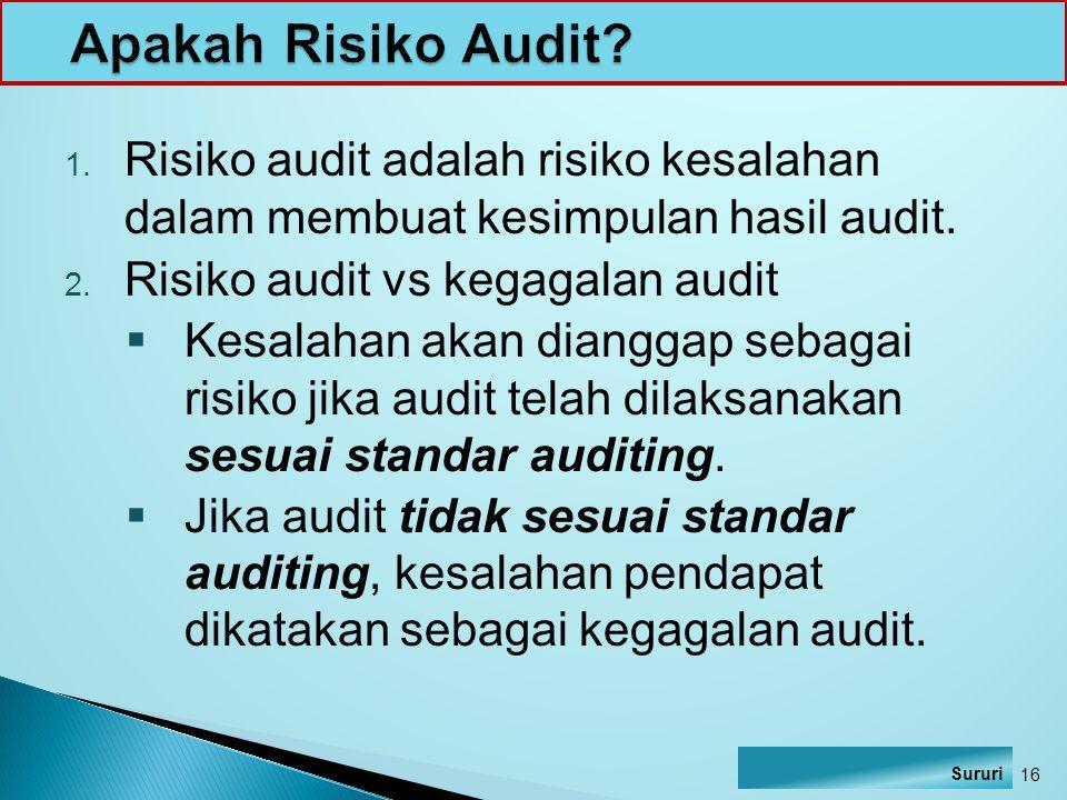 Apakah Risiko Audit Risiko audit adalah risiko kesalahan dalam membuat kesimpulan hasil audit. Risiko audit vs kegagalan audit.