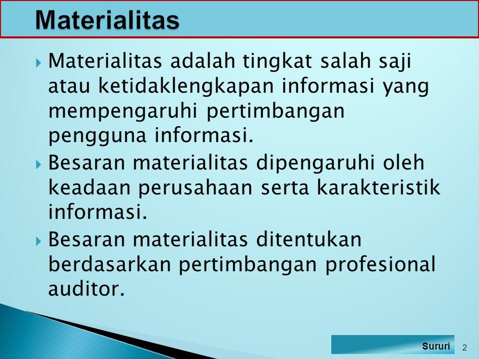 Materialitas Materialitas adalah tingkat salah saji atau ketidaklengkapan informasi yang mempengaruhi pertimbangan pengguna informasi.