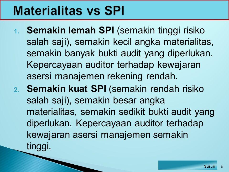 Materialitas vs SPI