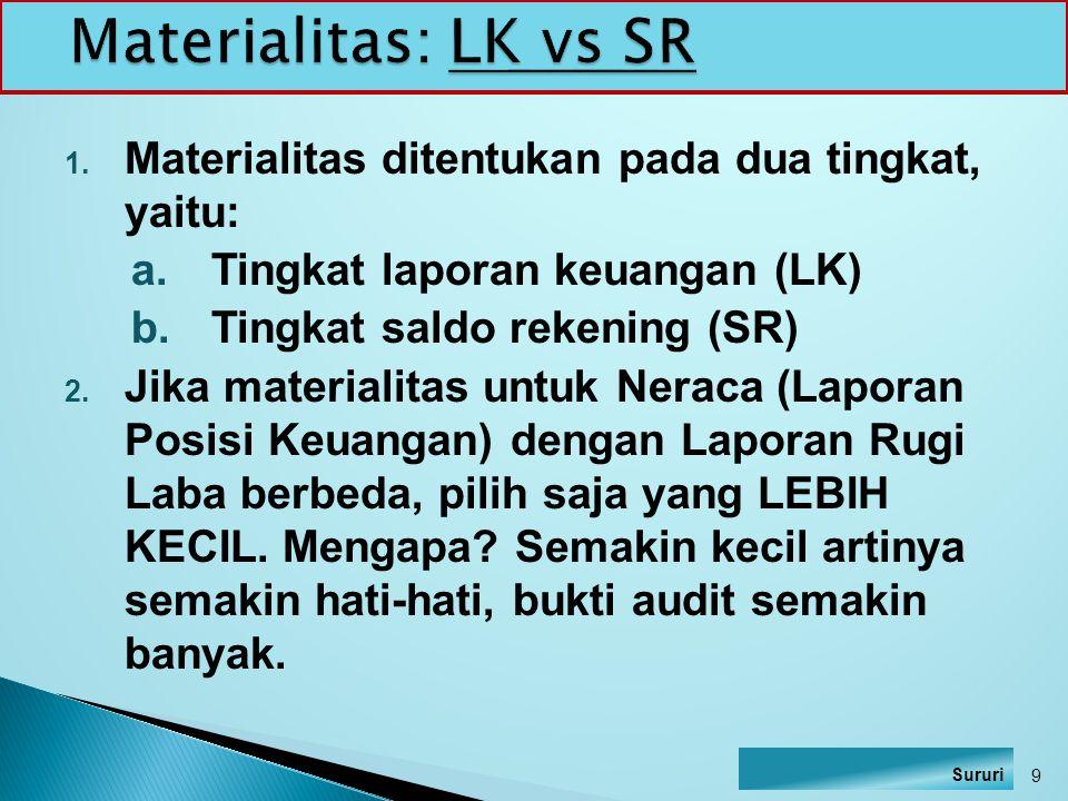 Materialitas: LK vs SR Materialitas ditentukan pada dua tingkat, yaitu: Tingkat laporan keuangan (LK)