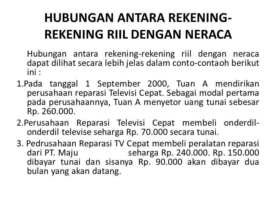HUBUNGAN ANTARA REKENING-REKENING RIIL DENGAN NERACA