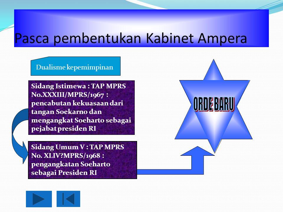 Pasca pembentukan Kabinet Ampera