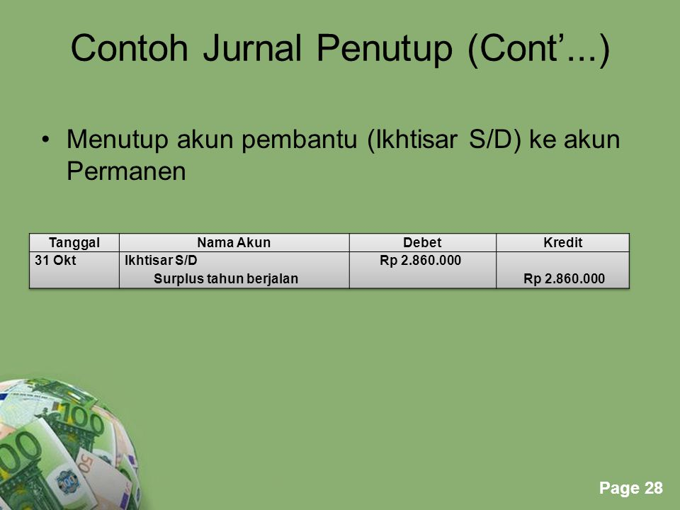 Contoh Jurnal Penutup (Cont'...)