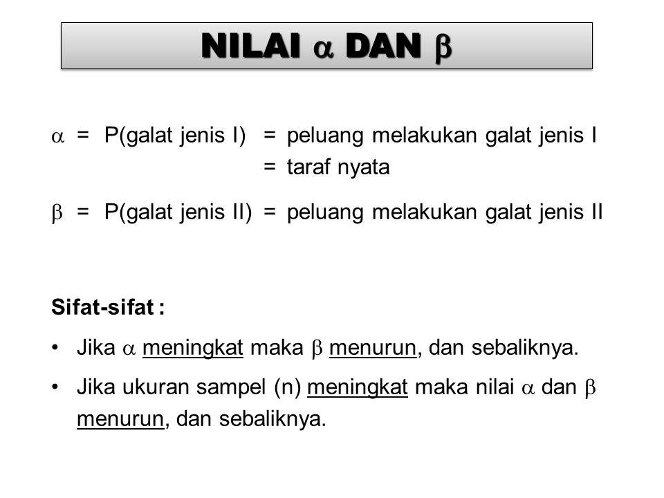 NILAI  DAN   = P(galat jenis I) = peluang melakukan galat jenis I