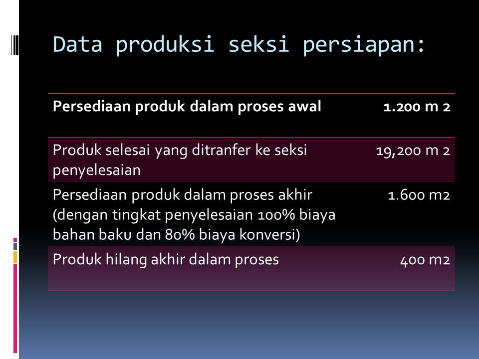 Data produksi seksi persiapan: