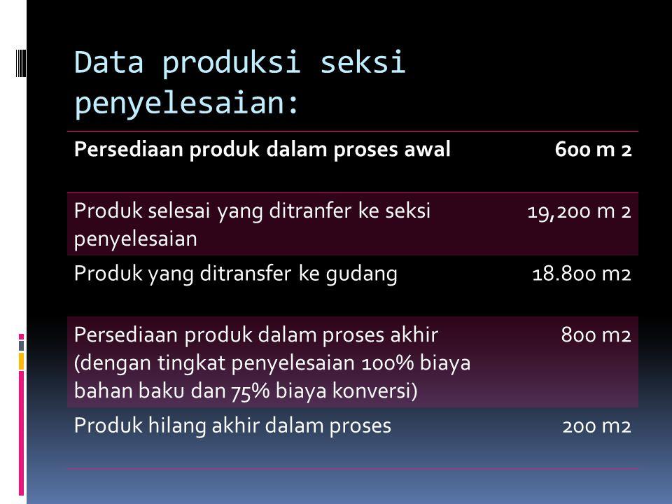 Data produksi seksi penyelesaian: