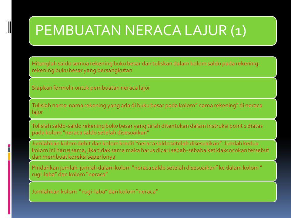 PEMBUATAN NERACA LAJUR (1)