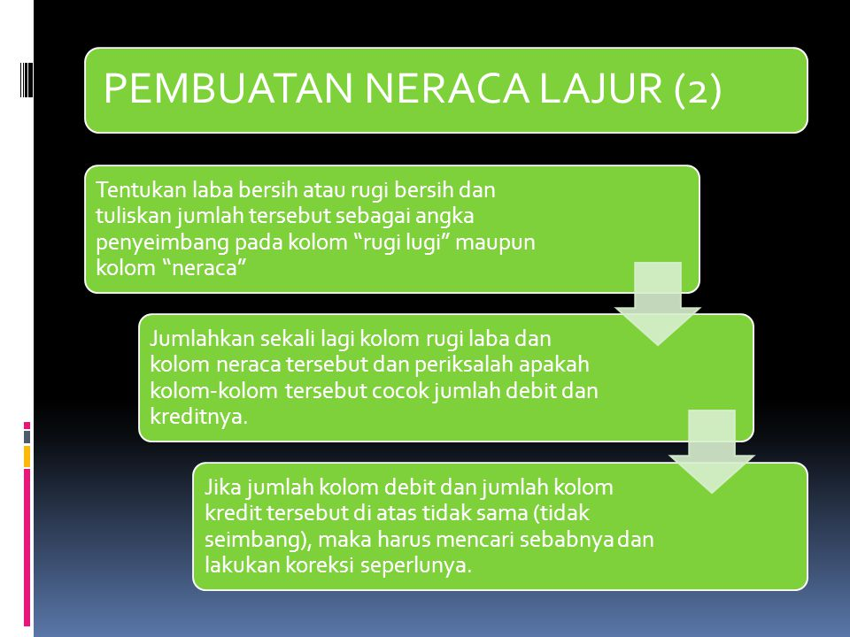 PEMBUATAN NERACA LAJUR (2)