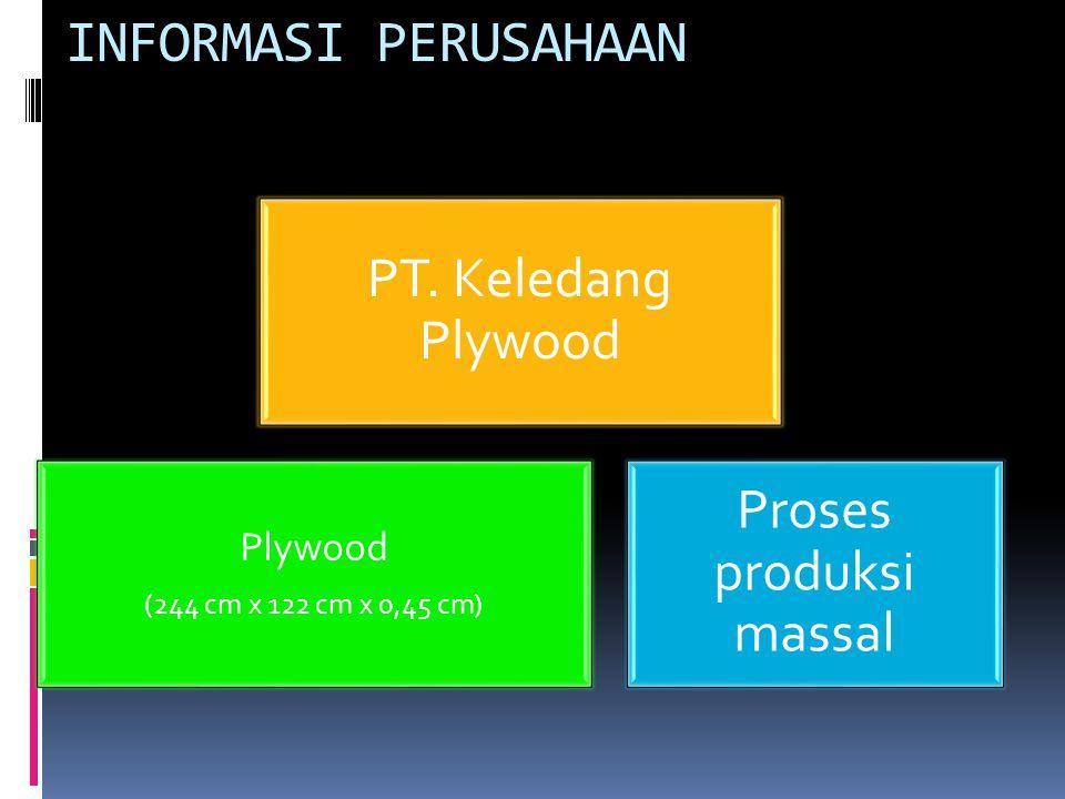 Proses produksi massal