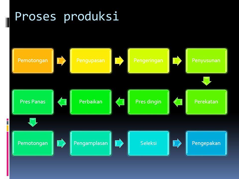 Proses produksi Pemotongan Pengupasan Pengeringan Penyusunan Perekatan