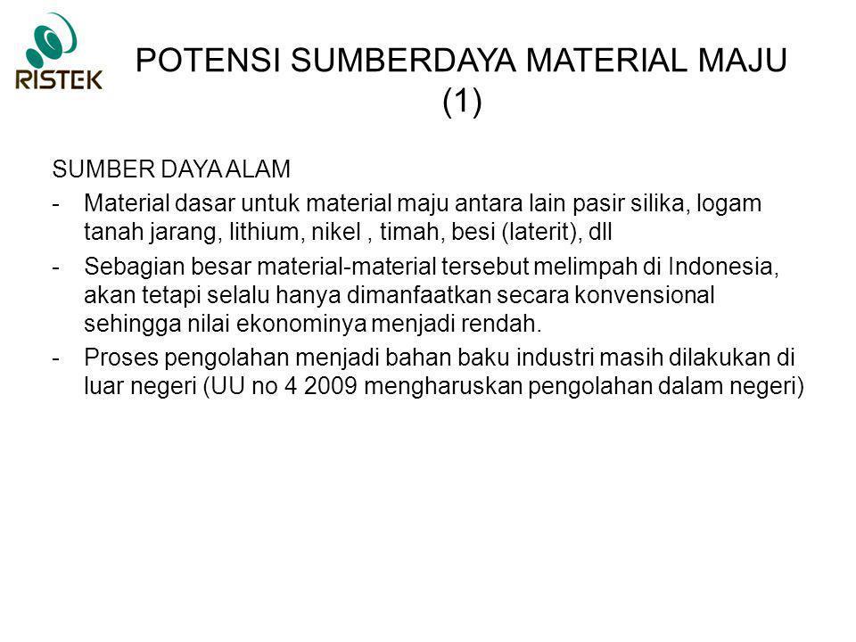 POTENSI SUMBERDAYA MATERIAL MAJU (1)