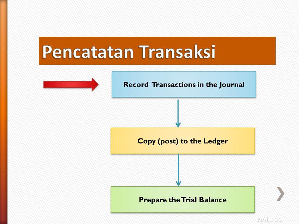 Pencatatan Transaksi
