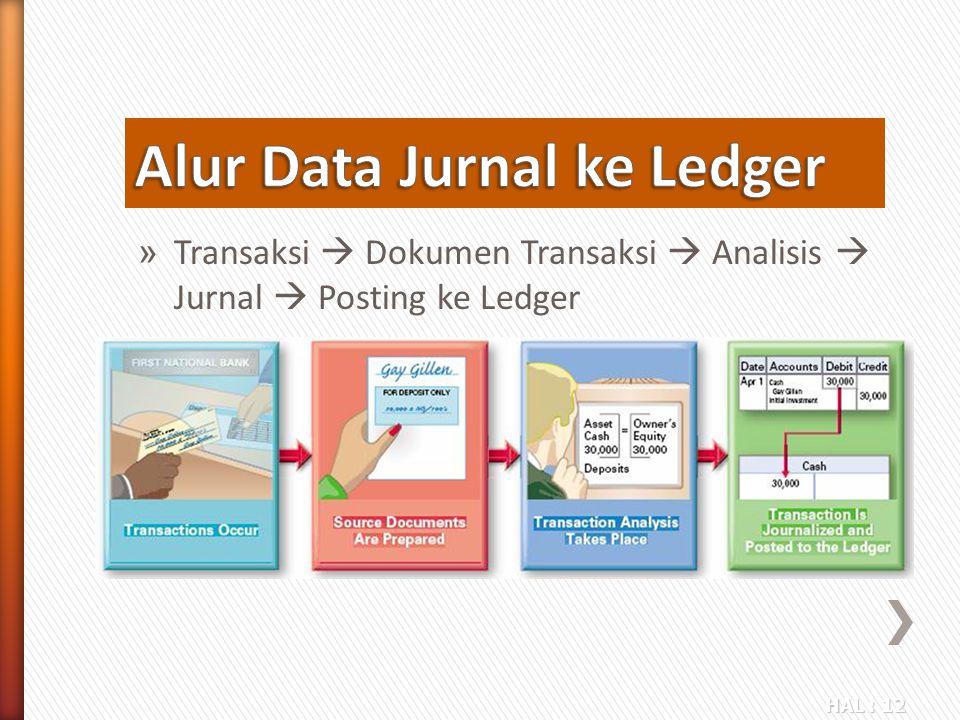 Alur Data Jurnal ke Ledger