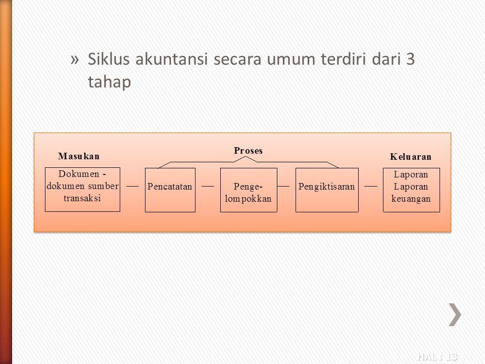 Siklus akuntansi secara umum terdiri dari 3 tahap