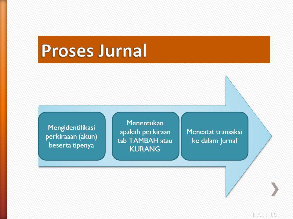 Proses Jurnal Menentukan apakah perkiraan tsb TAMBAH atau KURANG
