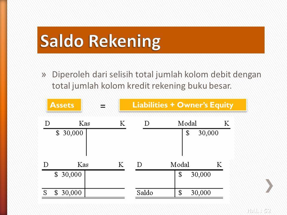 Saldo Rekening Diperoleh dari selisih total jumlah kolom debit dengan total jumlah kolom kredit rekening buku besar.