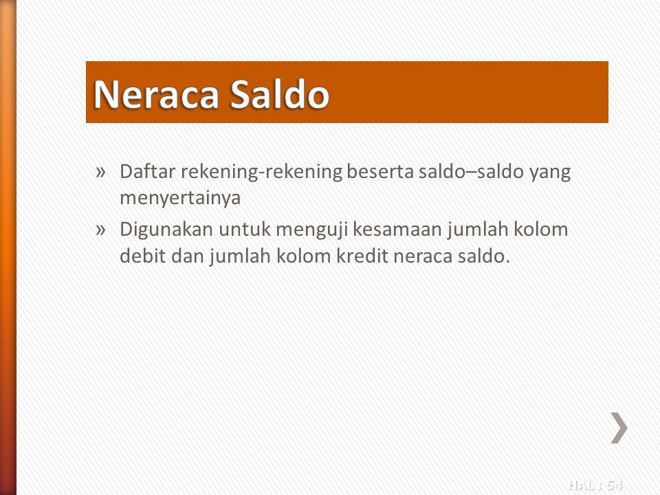 Neraca Saldo Daftar rekening-rekening beserta saldo–saldo yang menyertainya.