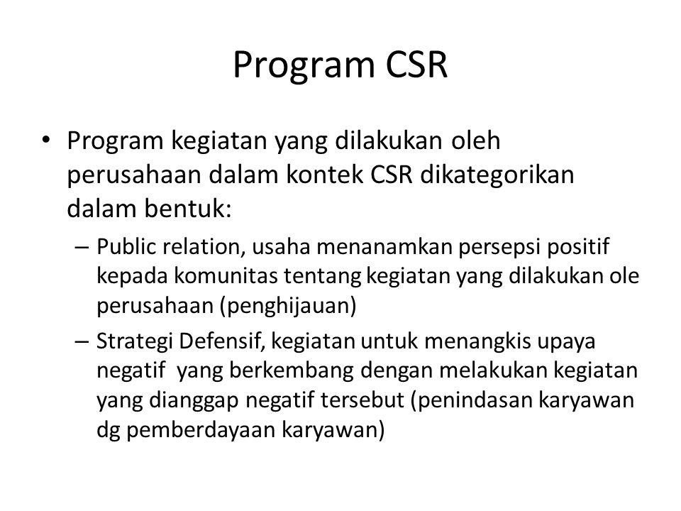 Program CSR Program kegiatan yang dilakukan oleh perusahaan dalam kontek CSR dikategorikan dalam bentuk: