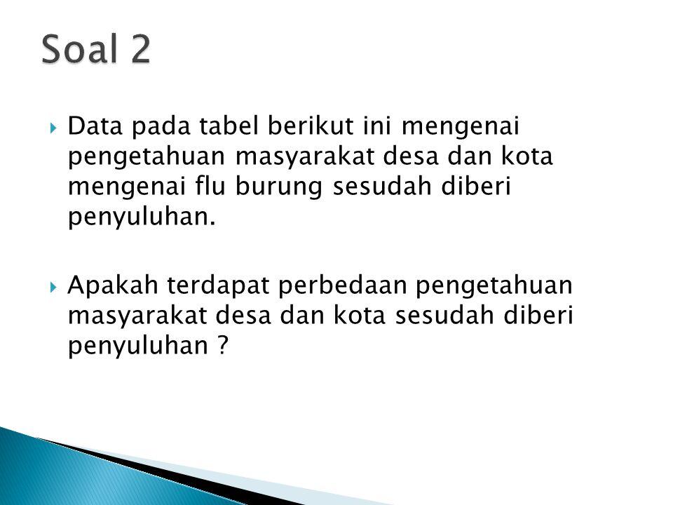 Soal 2 Data pada tabel berikut ini mengenai pengetahuan masyarakat desa dan kota mengenai flu burung sesudah diberi penyuluhan.