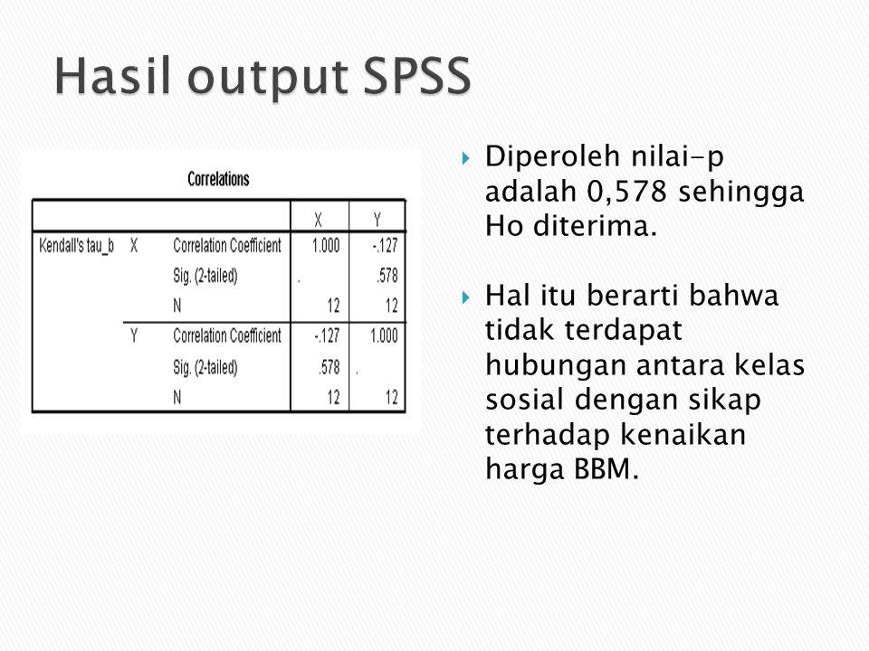 Hasil output SPSS Diperoleh nilai-p adalah 0,578 sehingga Ho diterima.