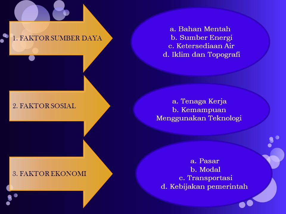 1. FAKTOR SUMBER DAYA a. Bahan Mentah. b. Sumber Energi. c. Ketersediaan Air. d. Iklim dan Topografi.
