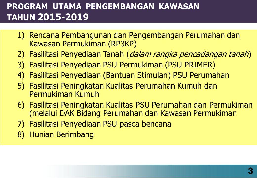 3 PROGRAM UTAMA PENGEMBANGAN KAWASAN TAHUN 2015-2019