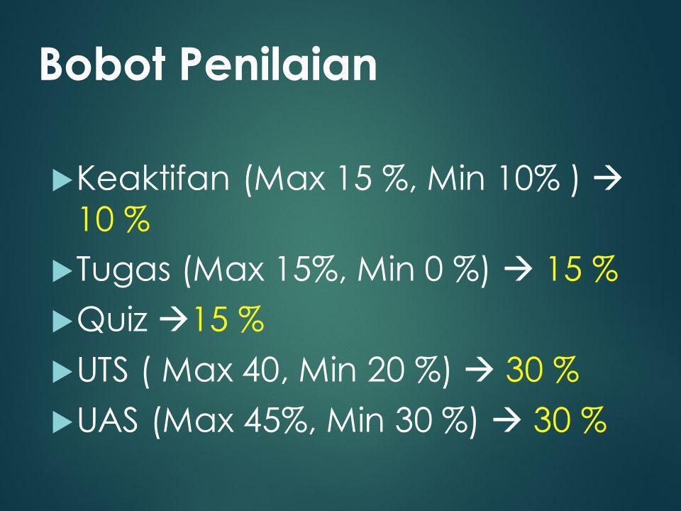 Bobot Penilaian Keaktifan (Max 15 %, Min 10% )  10 %